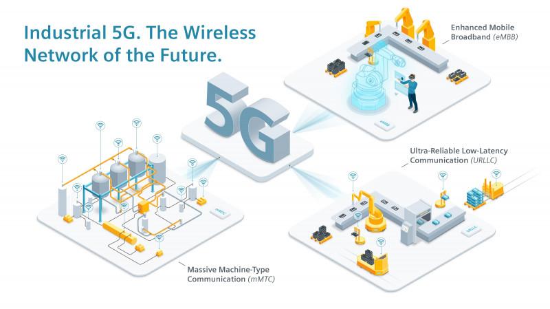 Conectividad Digital Inalámbrica para IoT en la industria